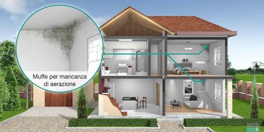 Ventilazione silenziata degli ambienti abitativi